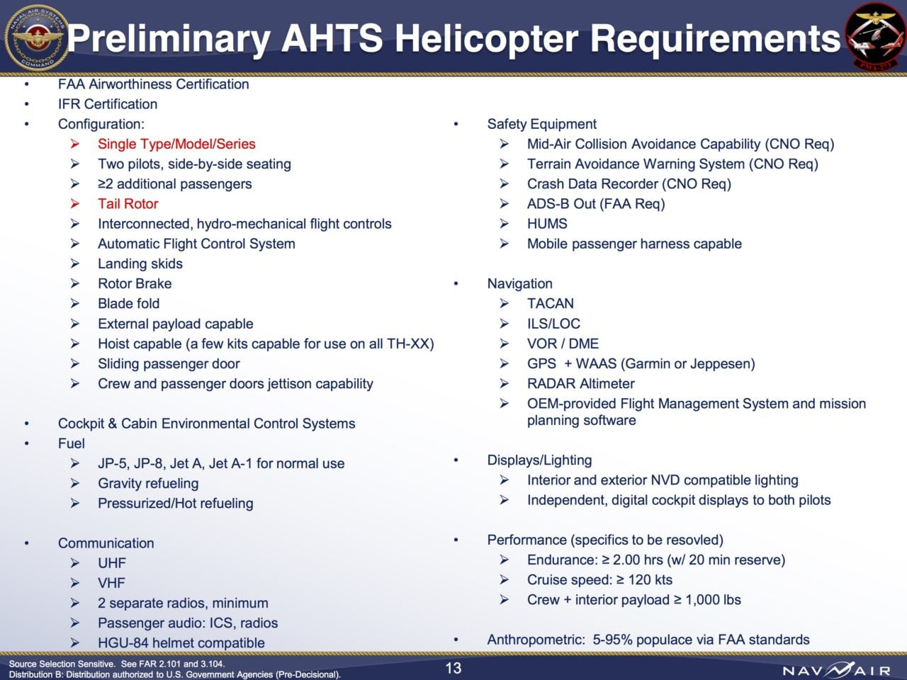 Preliminary AHTS US Navy helicopter requirements